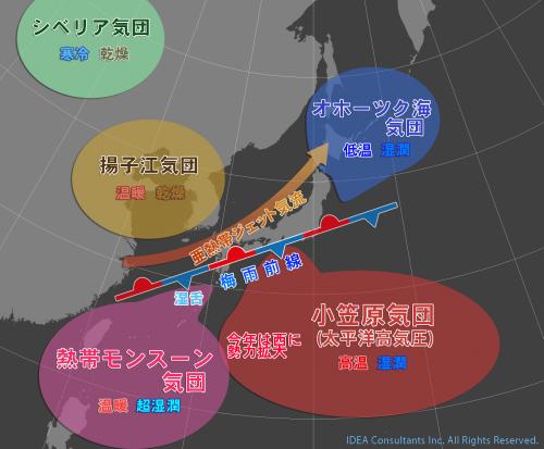 太平洋高気圧の勢力が強まる予想