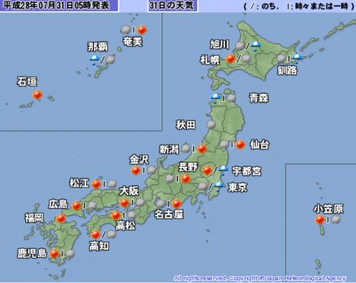 31日の天気