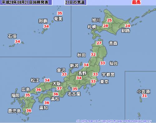 21日最高気温