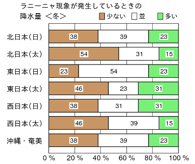 %ef%be%97%ef%be%86%ef%bd%b0%ef%be%86%ef%bd%ac%e7%99%ba%e7%94%9f%e6%99%82%e3%81%ae%e5%86%ac%e3%81%ae%e9%99%8d%e6%b0%b4%e3%81%ae%e7%89%b9%e5%be%b4