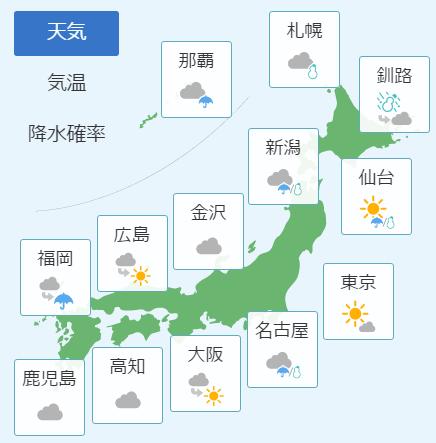 1月19日天気予報