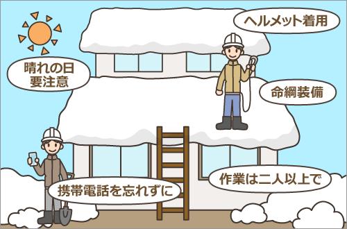 20170211_雪下ろし