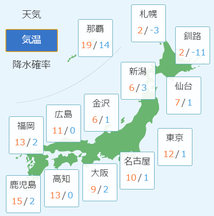 2月15日の予想気温