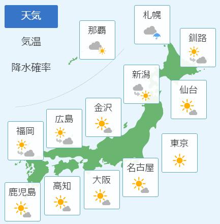 2月16日の天気予報
