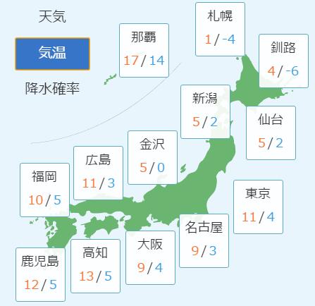 2月24日の予想気温