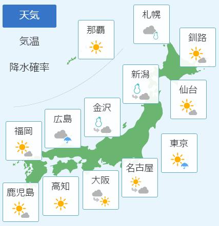 2月19日の天気予報