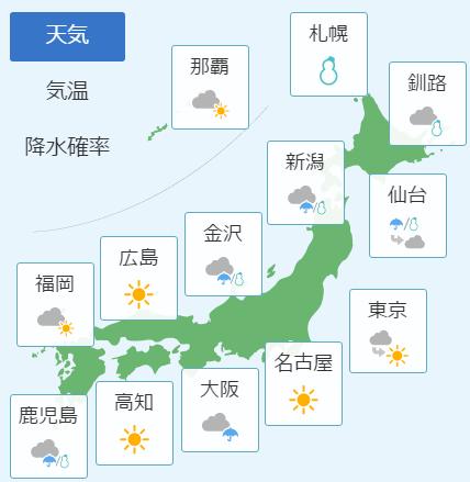 2月12日の天気予報