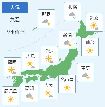 2月27日の天気予報