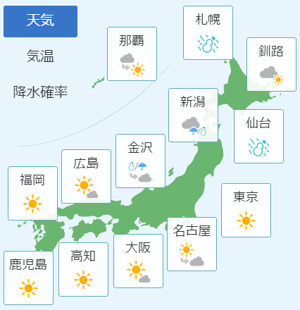 2月2日天気予報