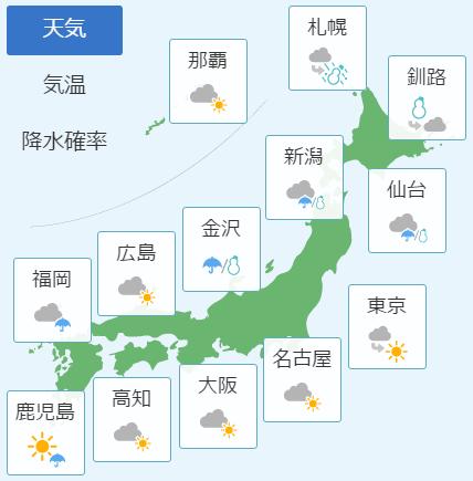 3月7日の天気予報