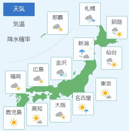 3月3日の天気予報