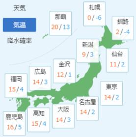 3月4日の予想気温