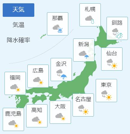 3月6日の天気予報