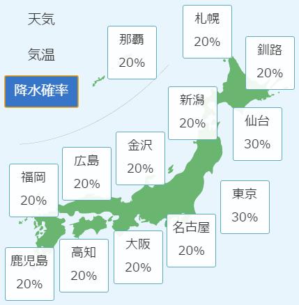3月12日の降水確率